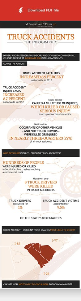 Truck Accident Infographic